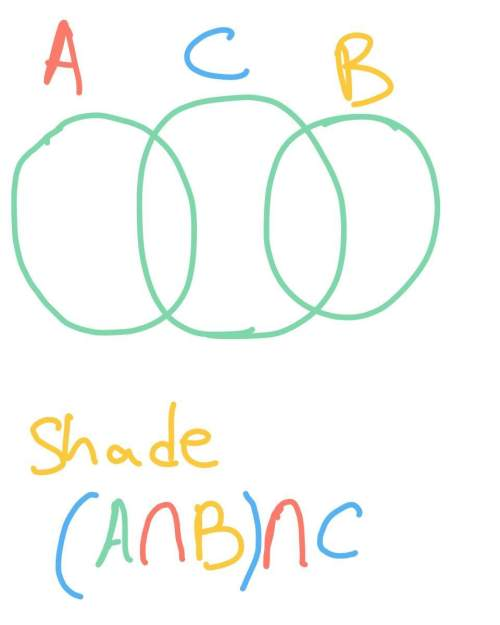 Can you shade the venn diagram by (a intersection b)intersection c