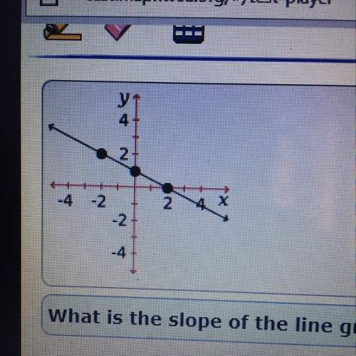 What is the slope of the ling graph above?  a.-2 b.-1 c.-1/2 d.1/2