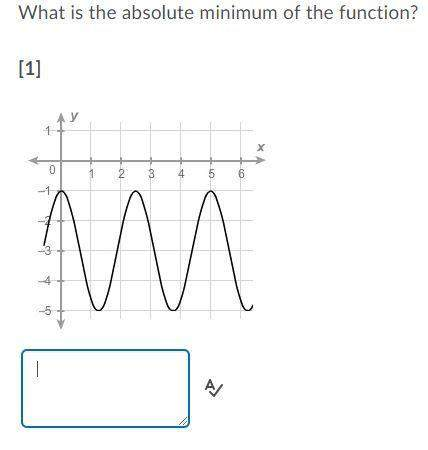 What is the absolute minimum of the function?