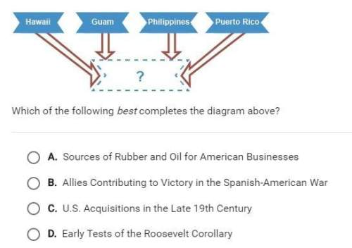 Which of the following best completes the diagram above?
