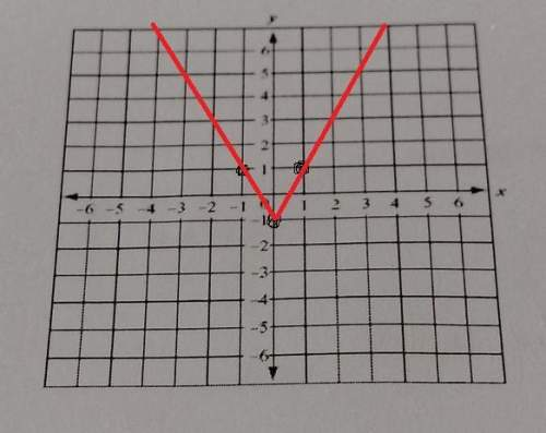 14) what is the graph of the function rule ? y=  2x -1
