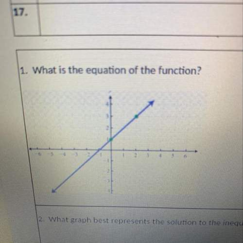 What is the equation of the function?