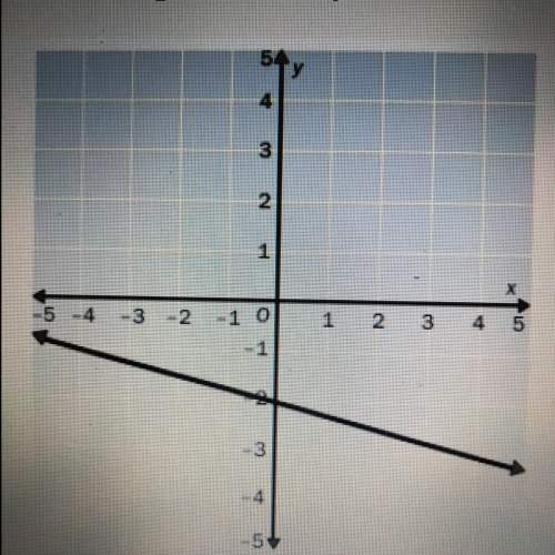 Find the slope of the line  a: -4 b: 1/4 c: 4  d: -1/4