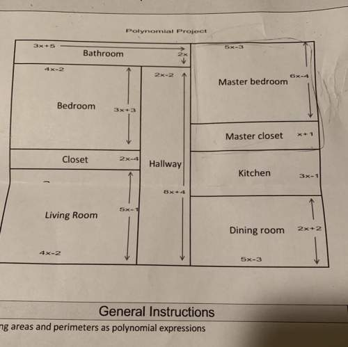 What is the perimeter and area of the whole house?