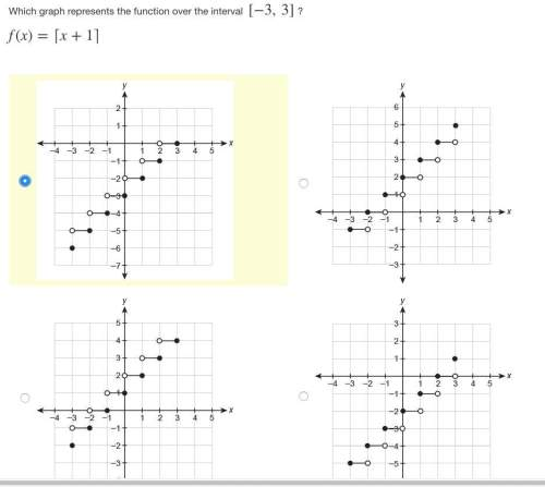 Which graph represents the function over the interval [−3,3] ?  f(x)=⌈x+1⌉