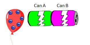 Answer asap (98 points! ) ( this is for science btw ) charging by occurs when electron