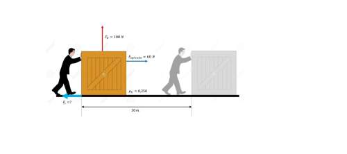 To move a resting box of 100 newton on the ground with kinetic friction coeficient of 0,250 is appli