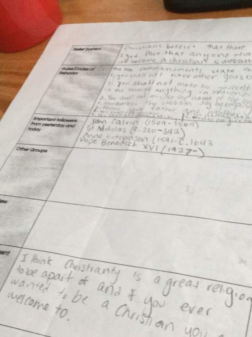 Iam writing a report on christianity. this organizer (look at the picture that was added) asks what