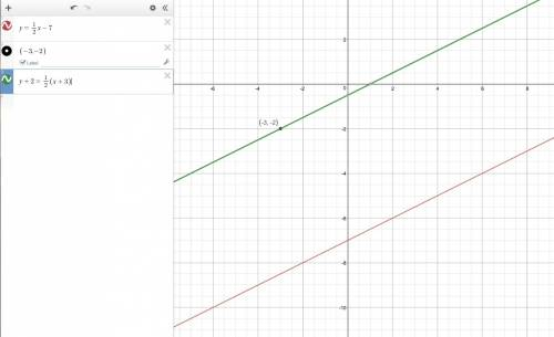 Ididn't find equation in point slope form for the line parallel to y=1/2x-7 that passes through (-3,