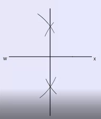 Segment wx is shown. explain how you would construct a perpendicular bisector of wx using a compass