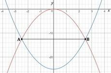 Parabolas y=−2x^2 and y=2x^2 +k intersect at points a and b that are in the third and the fourth qua