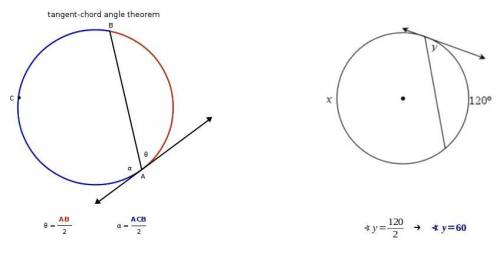 Find the value of y [inscribed angle]